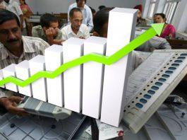 Election stock market rally