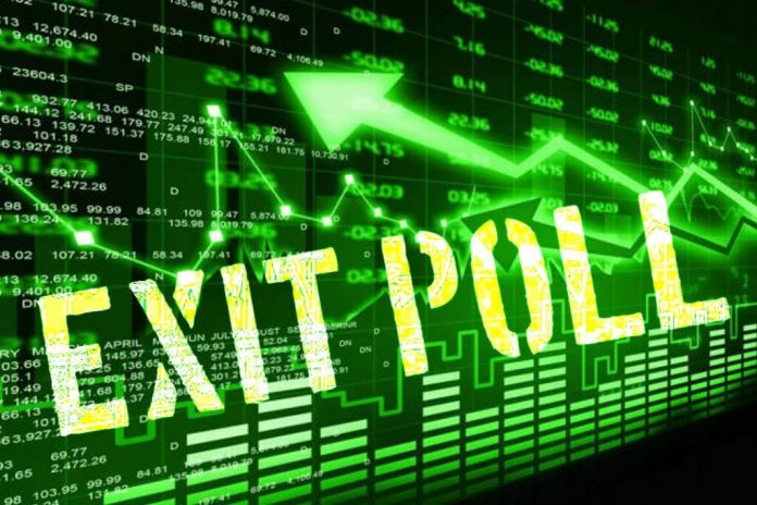 Exit poll effect on stock market