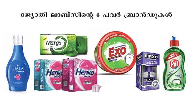 Brands of Jyothy Labs