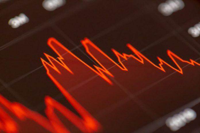 negative trend in stock market