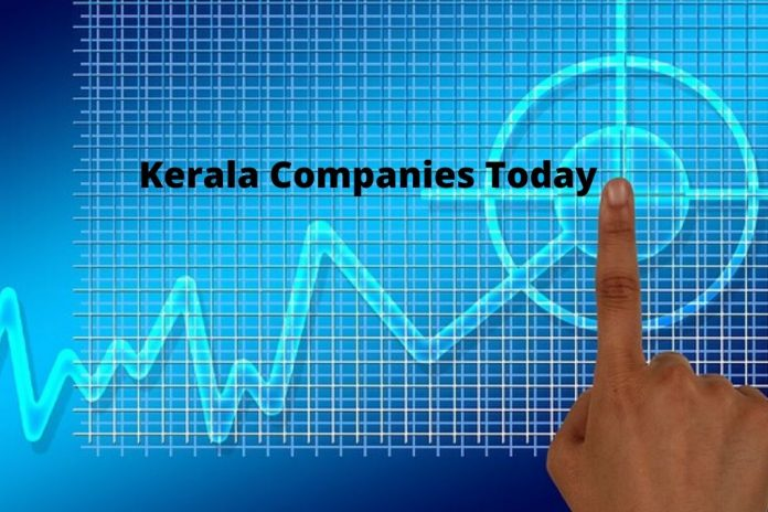 kerala_companies_share_prices_today