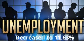 unemployment rate comes down, says CMIE