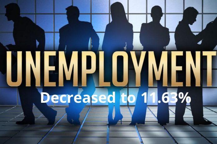unemployment rate comes down, says CMIE